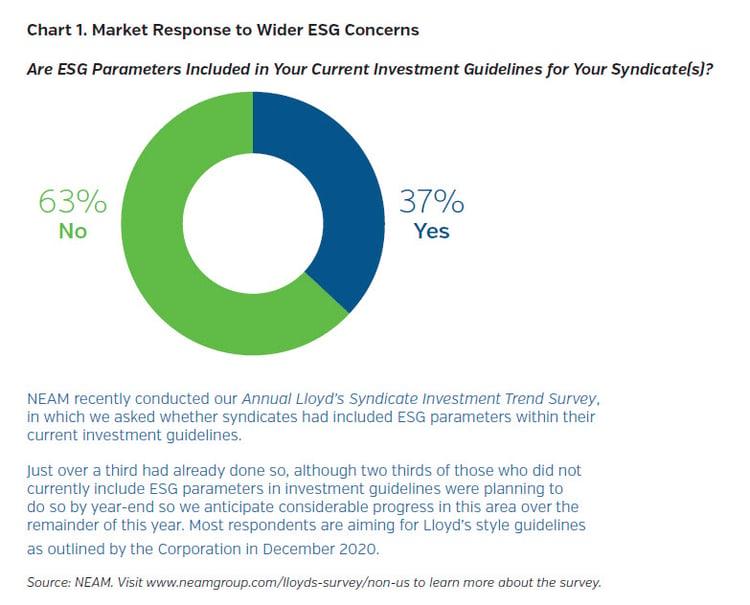 NEAMgroup_market_response_to_ESG