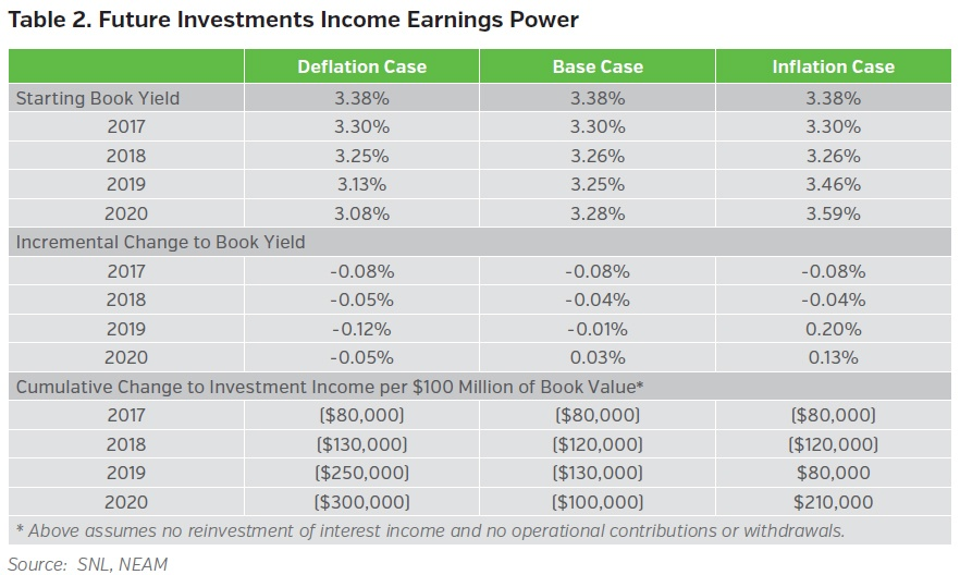 Neam_group_future_investments_income_earnings_power.jpg
