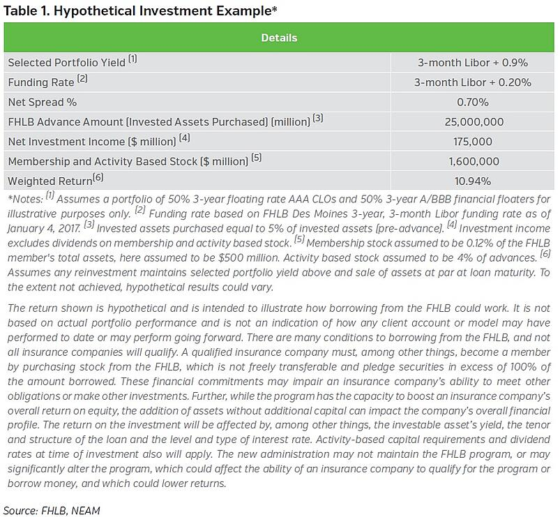 NEAM-group-hypothetical-investment-example.jpg