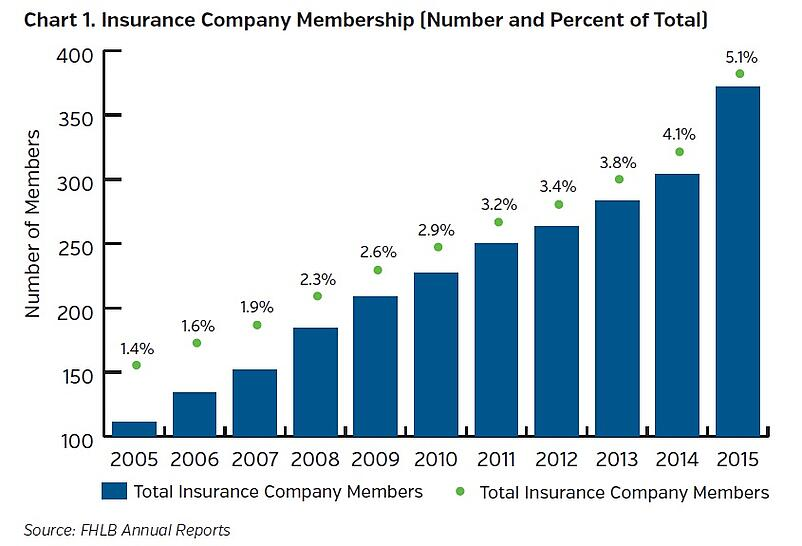 NEAM-group-insurance-company-membership-number-and-percent.jpg