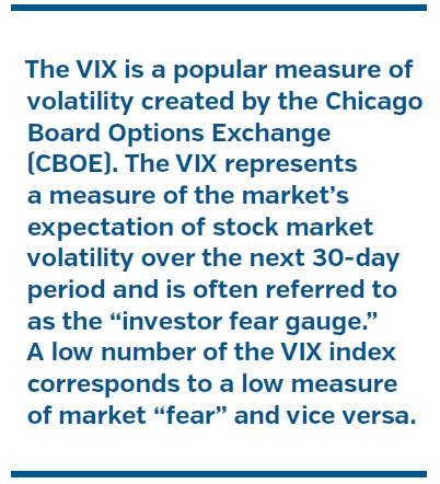 NEAM-group-VIX-description.jpg