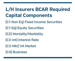 Am Best New Bcar Impact On Life Insurers Portfolio Optimization