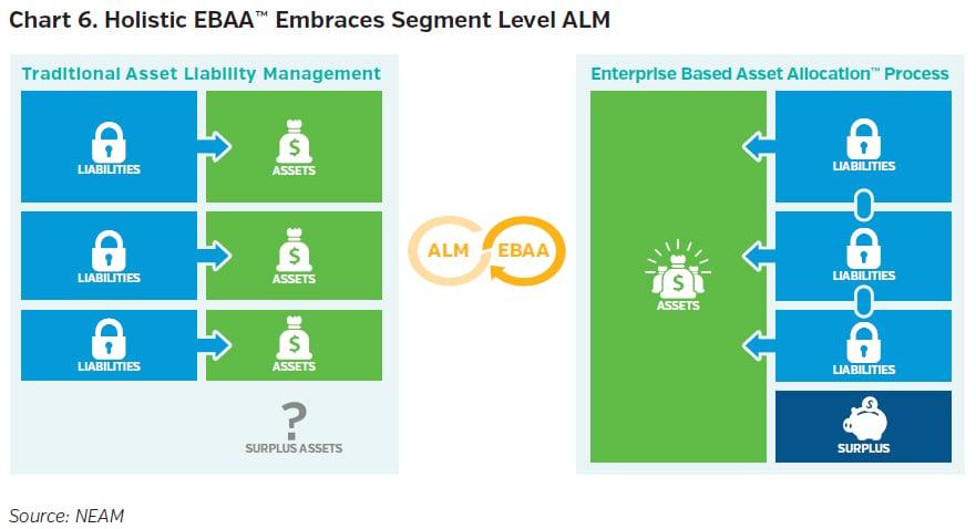 NEAMgroup_holistic_EBAA_embraces_segement_level_ALM