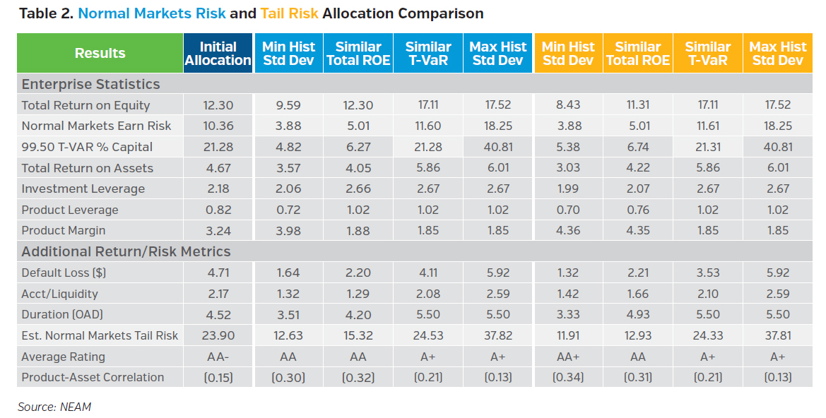 NEAMgroup_normals_markets_risk_and_tail_risk_allocation