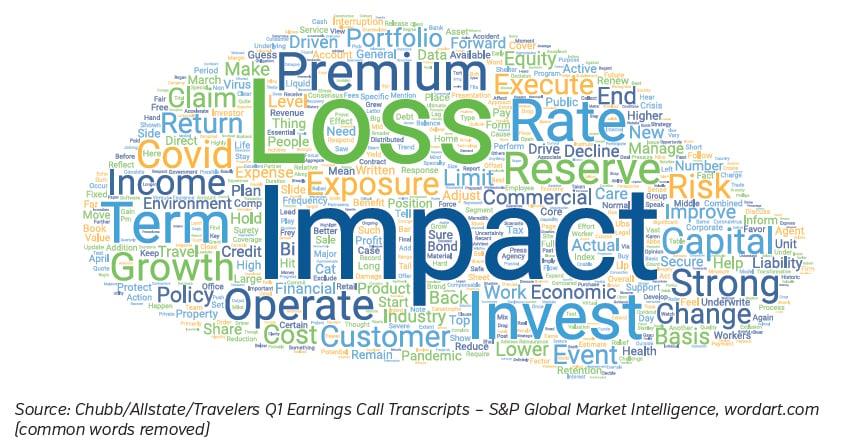NEAMgroup_earnings_calls_wordart