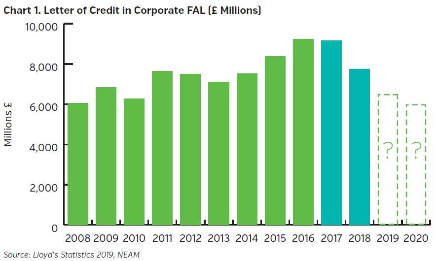 NEAMgroup_letter_of_credit_in_corporate_FAL
