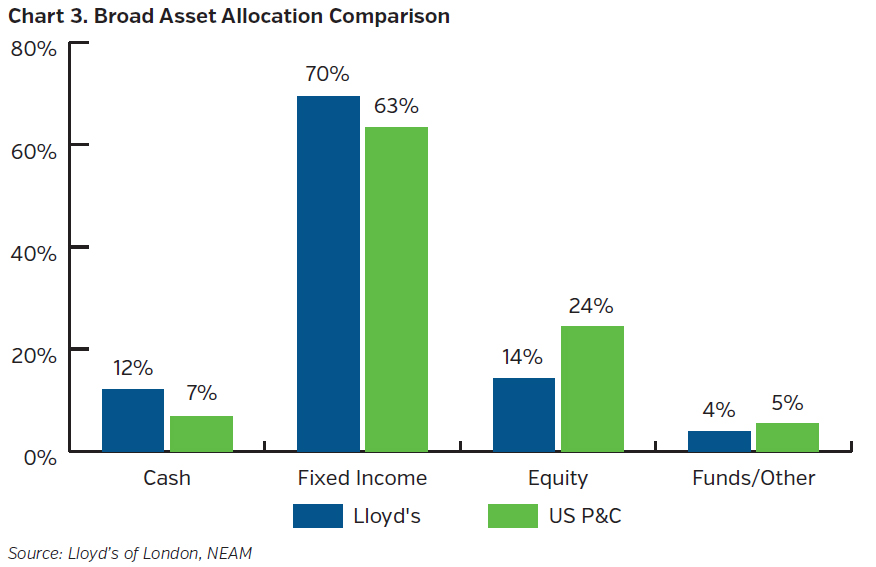 NEAMgroup_broad_asset_allocation_comparison