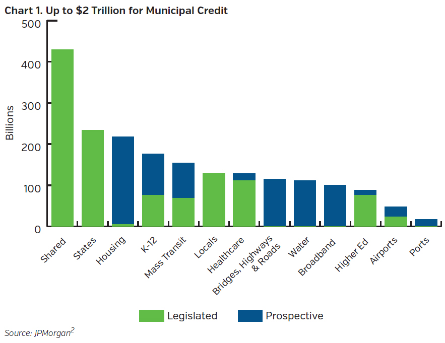 NEAMgroup_Municipal_Credit