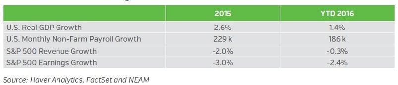 NEAM-Group-Growth-and-Earnings.jpg