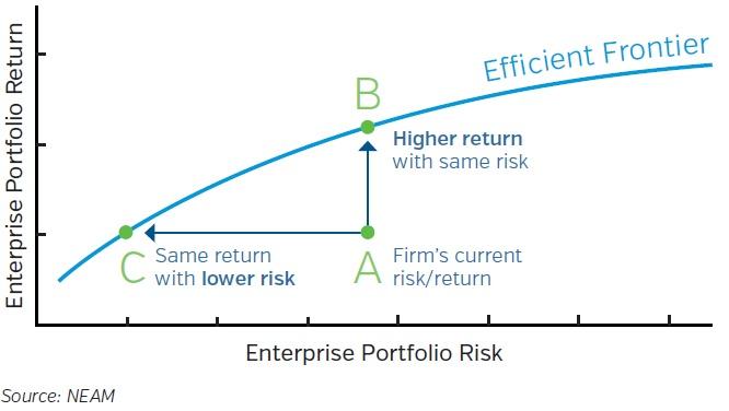 NEAM-Modern-Portfolio-Efficient-Frontier-Analysis.jpg
